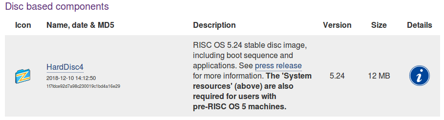 Download the HardDisc4 image from RISC OS Open.